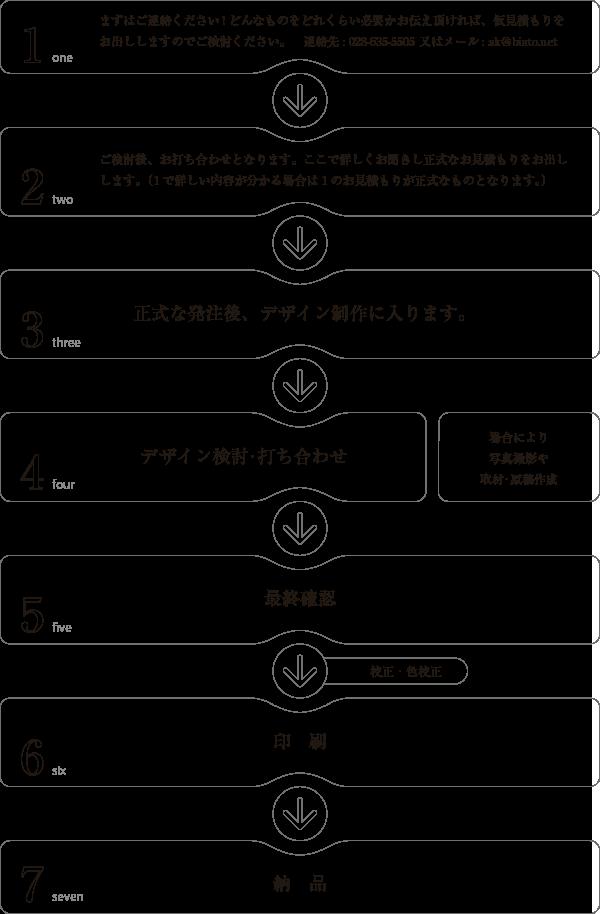 graphic_stitle01-2
